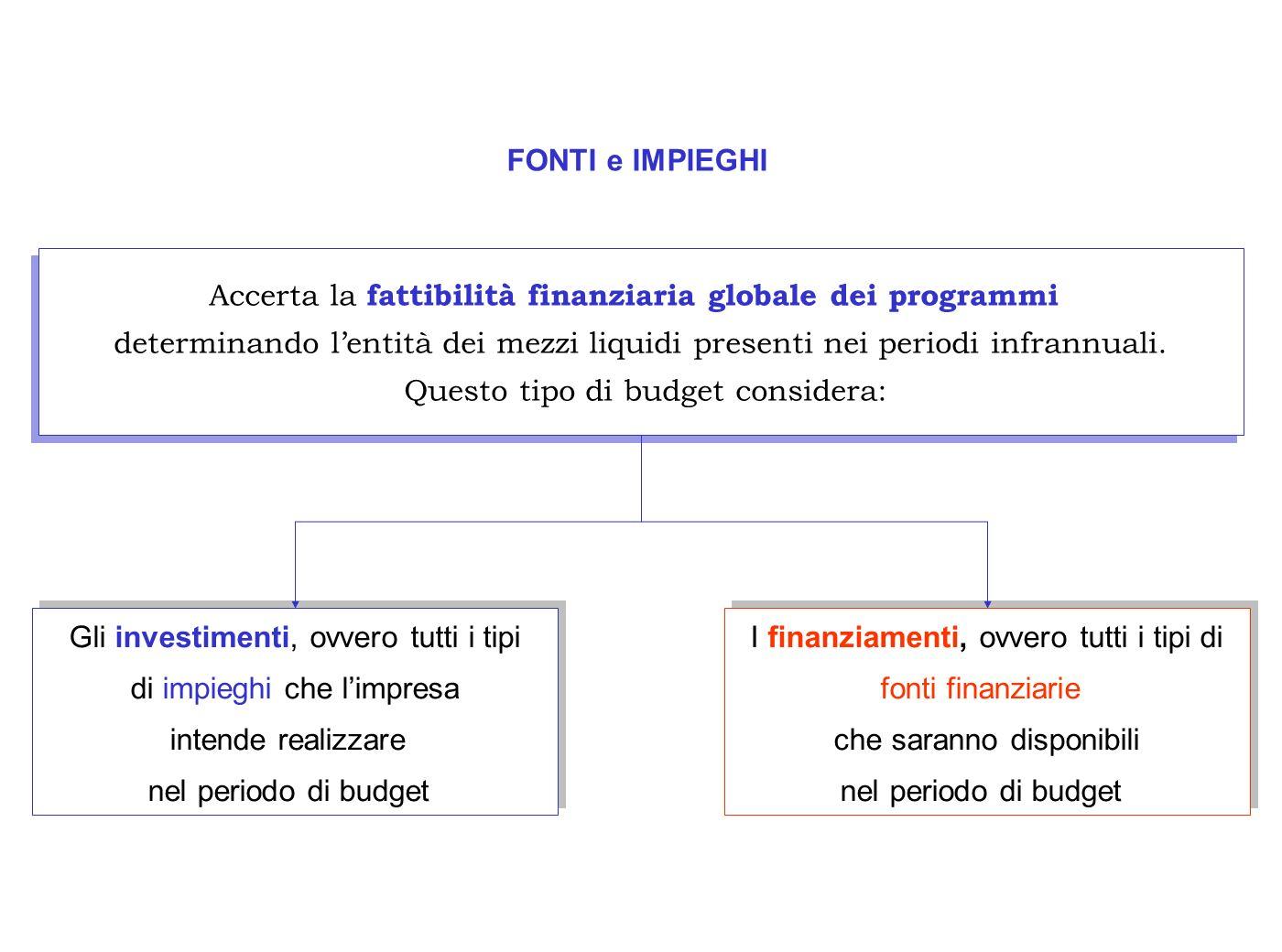 FONTI e IMPIEGHI Accerta la fattibilità finanziaria globale dei programmi determinando lentità dei mezzi liquidi presenti nei periodi infrannuali. Que