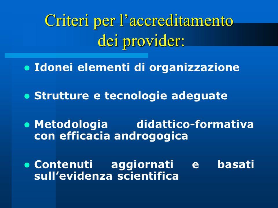Criteri per laccreditamento dei provider: Idonei elementi di organizzazione Strutture e tecnologie adeguate Metodologia didattico-formativa con effica