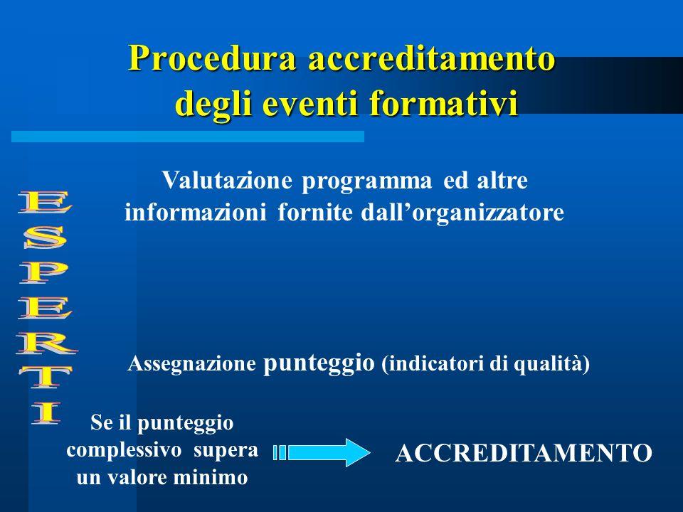 Procedura accreditamento degli eventi formativi Valutazione programma ed altre informazioni fornite dallorganizzatore Assegnazione punteggio (indicato