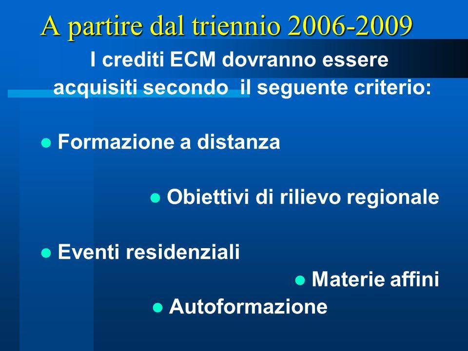 A partire dal triennio 2006-2009 I crediti ECM dovranno essere acquisiti secondo il seguente criterio: Formazione a distanza Obiettivi di rilievo regi