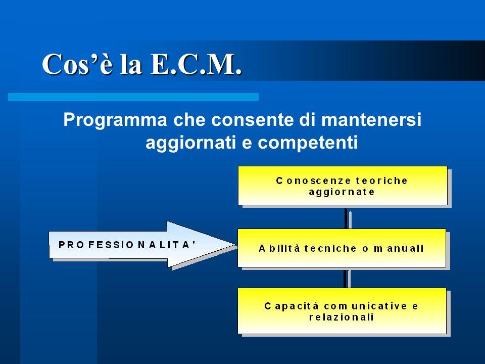 Partecipare a programmi E.C.M. diritto dei cittadini dovere di tutti gli operatori della sanità