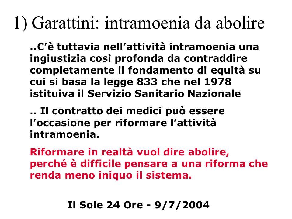 1) Garattini: intramoenia da abolire..Cè tuttavia nellattività intramoenia una ingiustizia così profonda da contraddire completamente il fondamento di