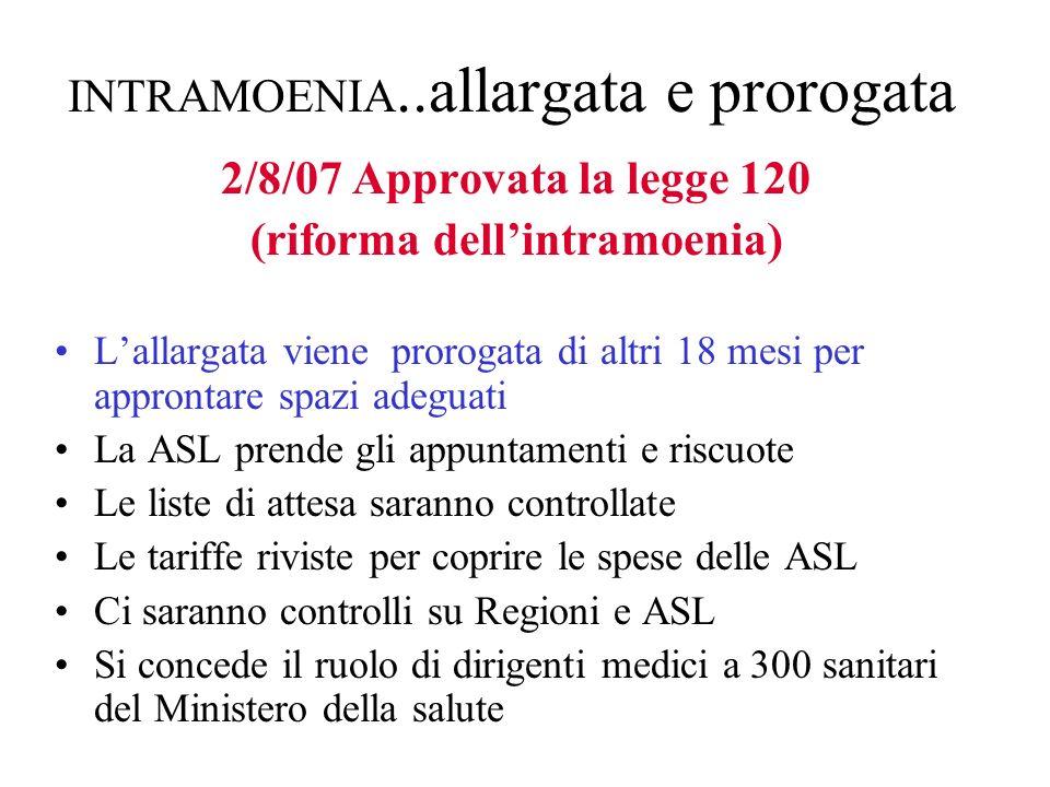 INTRAMOENIA..allargata e prorogata 2/8/07 Approvata la legge 120 (riforma dellintramoenia) Lallargata viene prorogata di altri 18 mesi per approntare