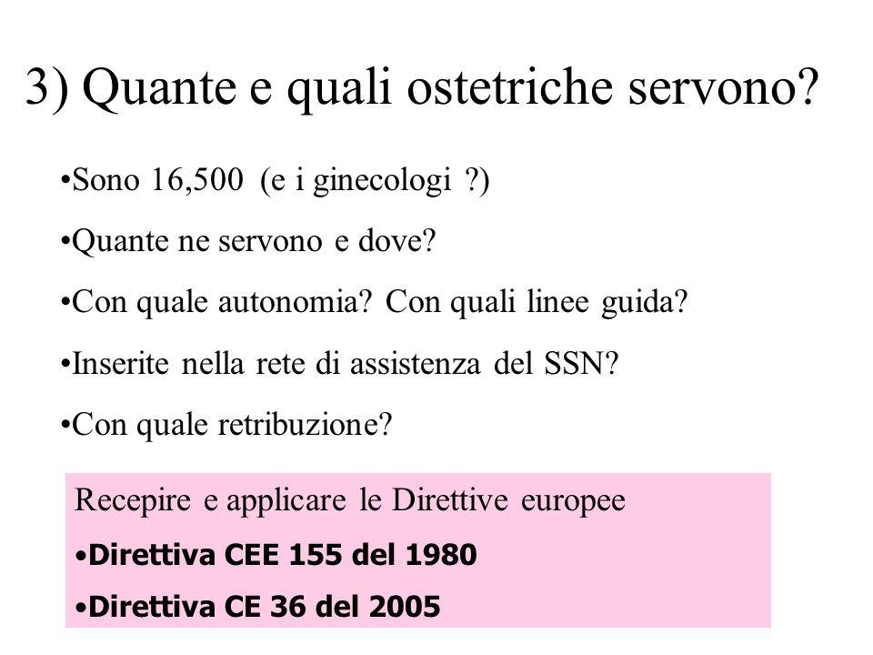 Recepire e applicare le Direttive europee Direttiva CEE 155 del 1980 Direttiva CE 36 del 2005 3) Quante e quali ostetriche servono? Sono 16,500 (e i g