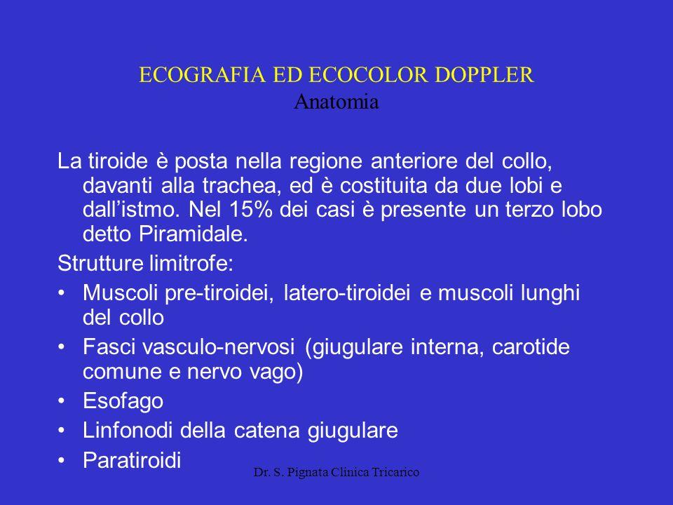 Dr.S. Pignata Clinica Tricarico N.