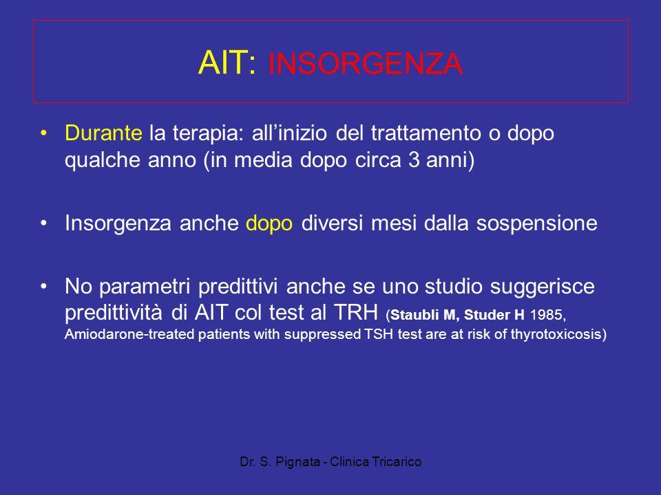 Dr. S. Pignata - Clinica Tricarico AIT: INSORGENZA Durante la terapia: allinizio del trattamento o dopo qualche anno (in media dopo circa 3 anni) Inso