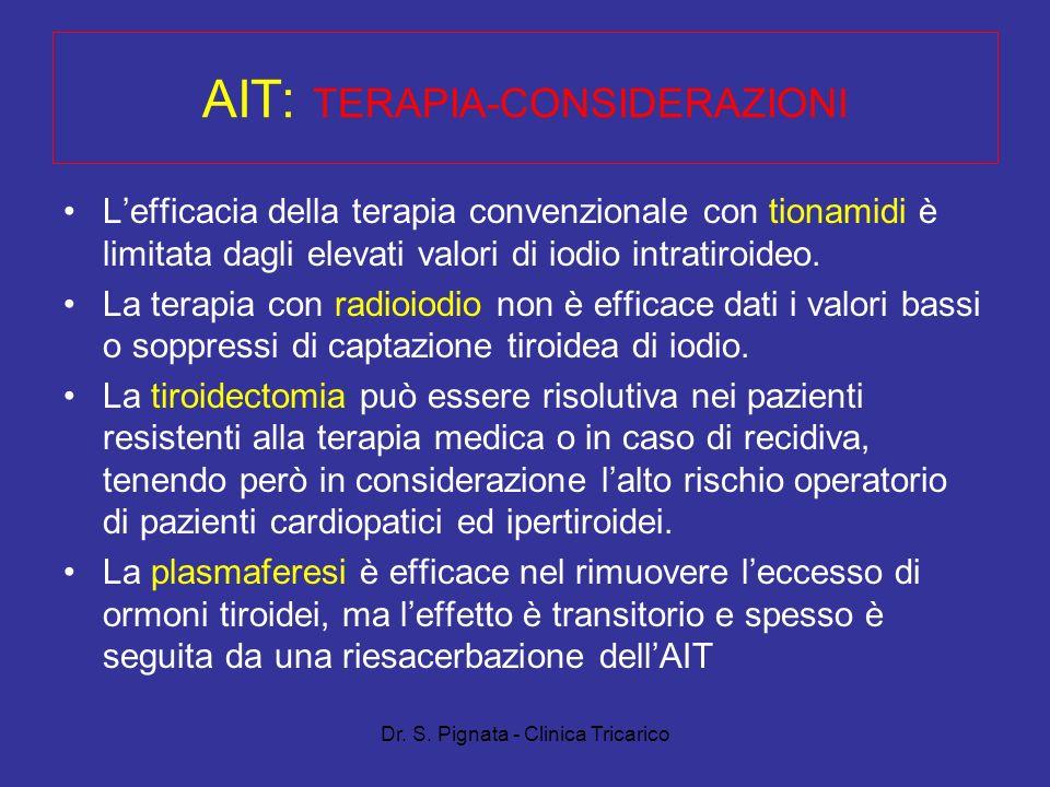 Dr. S. Pignata - Clinica Tricarico AIT: TERAPIA-CONSIDERAZIONI Lefficacia della terapia convenzionale con tionamidi è limitata dagli elevati valori di