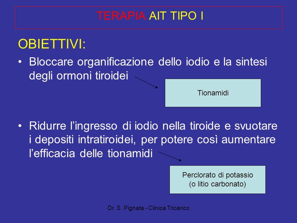 Dr. S. Pignata - Clinica Tricarico TERAPIA AIT TIPO I OBIETTIVI: Bloccare organificazione dello iodio e la sintesi degli ormoni tiroidei Ridurre lingr