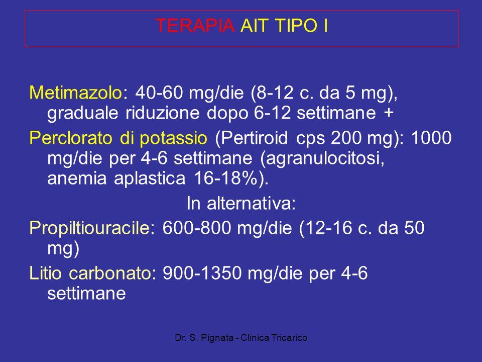 Dr. S. Pignata - Clinica Tricarico TERAPIA AIT TIPO I Metimazolo: 40-60 mg/die (8-12 c. da 5 mg), graduale riduzione dopo 6-12 settimane + Perclorato