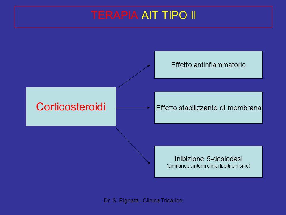 Dr. S. Pignata - Clinica Tricarico TERAPIA AIT TIPO II Corticosteroidi Effetto antinfiammatorio Effetto stabilizzante di membrana Inibizione 5-desioda