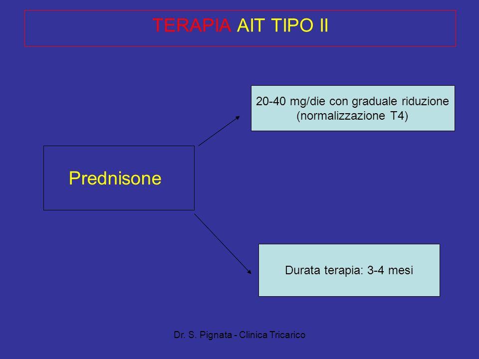 Dr. S. Pignata - Clinica Tricarico TERAPIA AIT TIPO II Prednisone 20-40 mg/die con graduale riduzione (normalizzazione T4) Durata terapia: 3-4 mesi