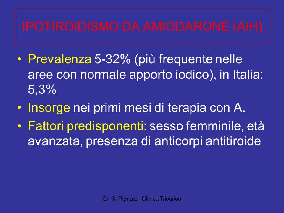 Dr. S. Pignata - Clinica Tricarico Prevalenza 5-32% (più frequente nelle aree con normale apporto iodico), in Italia: 5,3% Insorge nei primi mesi di t