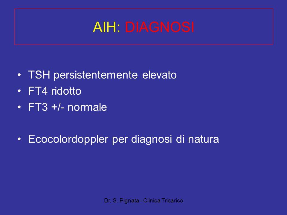 Dr. S. Pignata - Clinica Tricarico TSH persistentemente elevato FT4 ridotto FT3 +/- normale Ecocolordoppler per diagnosi di natura AIH: DIAGNOSI