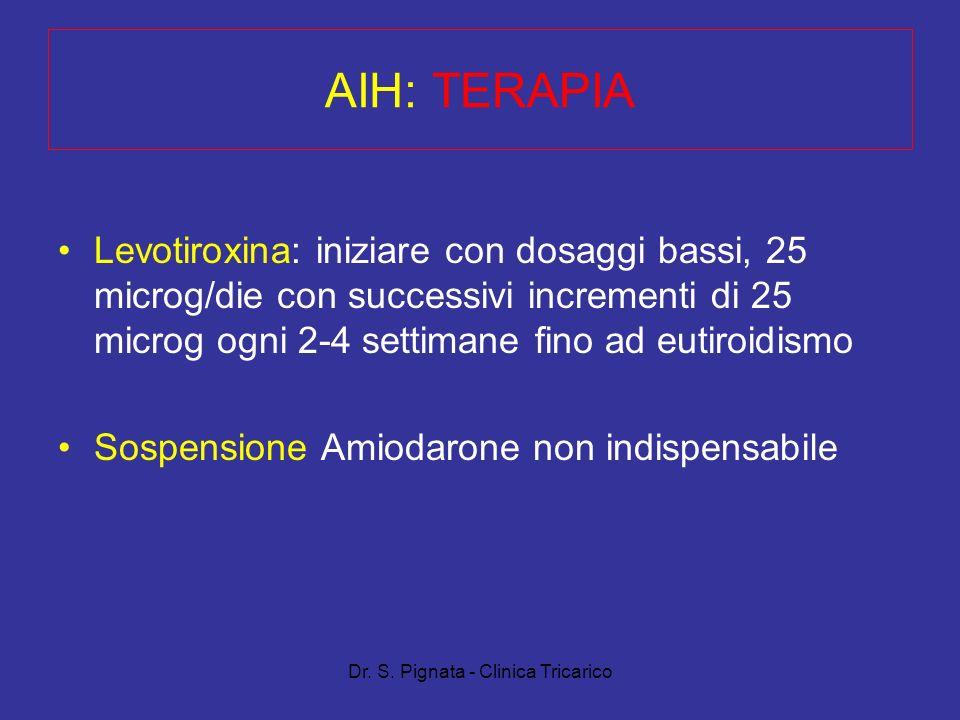 Dr. S. Pignata - Clinica Tricarico Levotiroxina: iniziare con dosaggi bassi, 25 microg/die con successivi incrementi di 25 microg ogni 2-4 settimane f