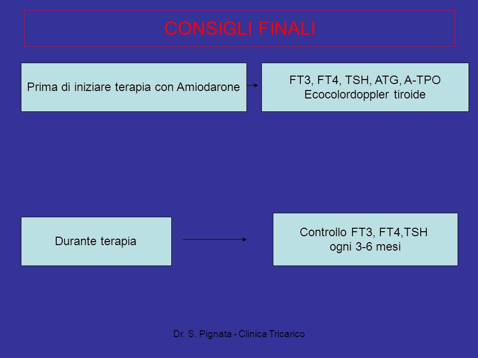 Dr. S. Pignata - Clinica Tricarico CONSIGLI FINALI Prima di iniziare terapia con Amiodarone FT3, FT4, TSH, ATG, A-TPO Ecocolordoppler tiroide Durante