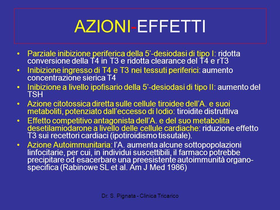 Dr. S. Pignata - Clinica Tricarico AZIONI-EFFETTI Parziale inibizione periferica della 5-desiodasi di tipo I: ridotta conversione della T4 in T3 e rid