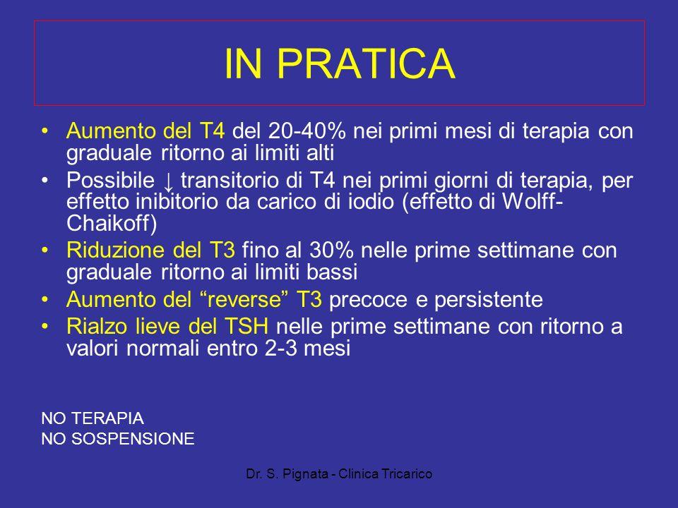 Dr. S. Pignata - Clinica Tricarico IN PRATICA Aumento del T4 del 20-40% nei primi mesi di terapia con graduale ritorno ai limiti alti Possibile transi