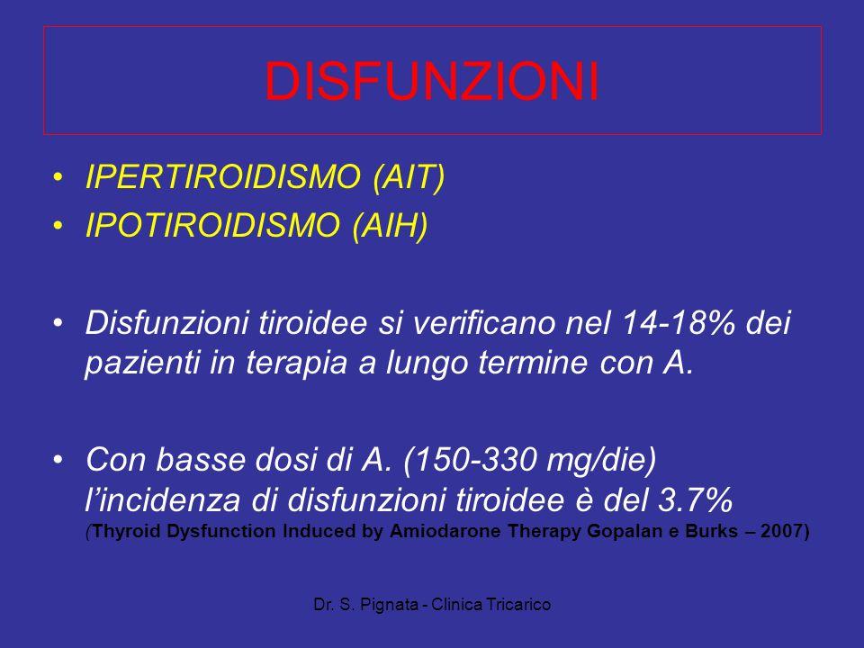 Dr. S. Pignata - Clinica Tricarico DISFUNZIONI IPERTIROIDISMO (AIT) IPOTIROIDISMO (AIH) Disfunzioni tiroidee si verificano nel 14-18% dei pazienti in