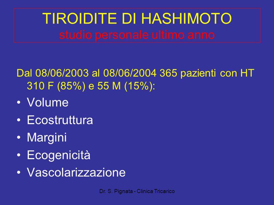 Dr. S. Pignata - Clinica Tricarico TIROIDITE DI HASHIMOTO studio personale ultimo anno Dal 08/06/2003 al 08/06/2004 365 pazienti con HT 310 F (85%) e
