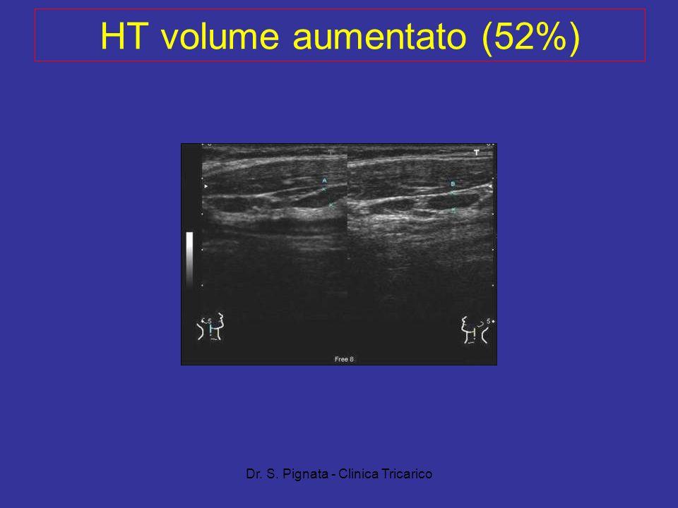 Dr. S. Pignata - Clinica Tricarico HT volume aumentato (52%)