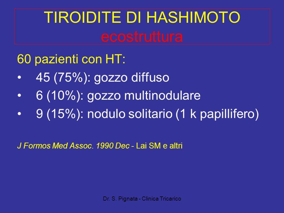 Dr. S. Pignata - Clinica Tricarico TIROIDITE DI HASHIMOTO ecostruttura 60 pazienti con HT: 45 (75%): gozzo diffuso 6 (10%): gozzo multinodulare 9 (15%