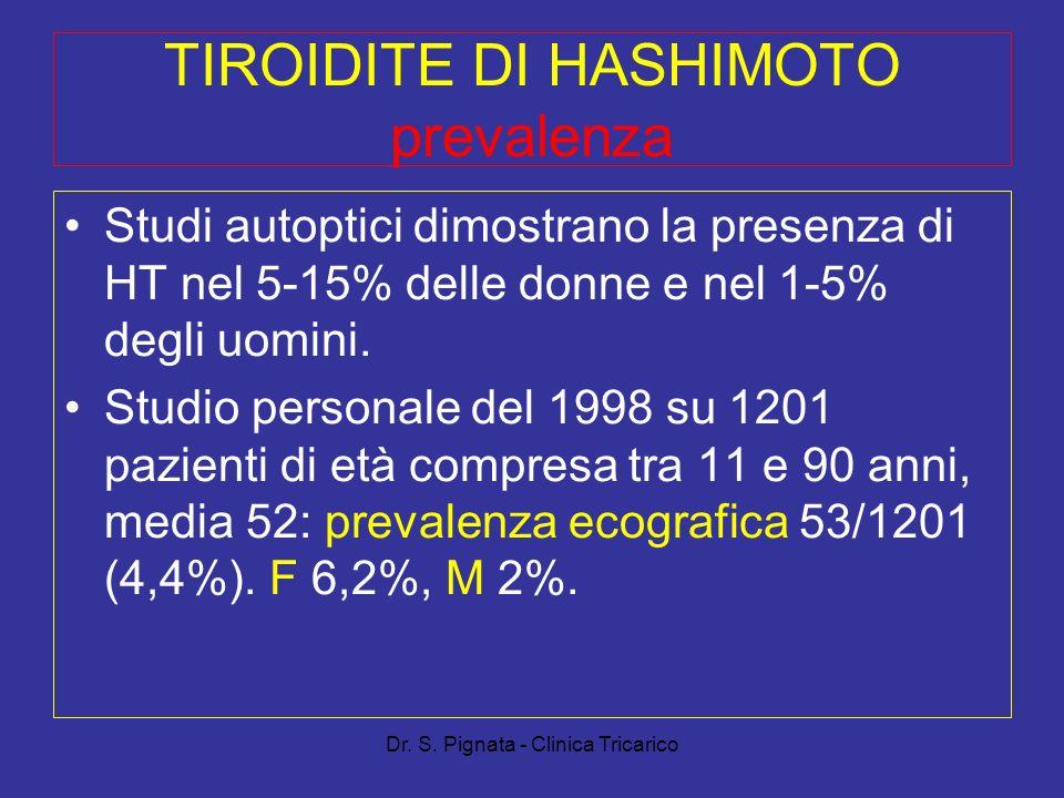Dr. S. Pignata - Clinica Tricarico TIROIDITE DI HASHIMOTO prevalenza Studi autoptici dimostrano la presenza di HT nel 5-15% delle donne e nel 1-5% deg