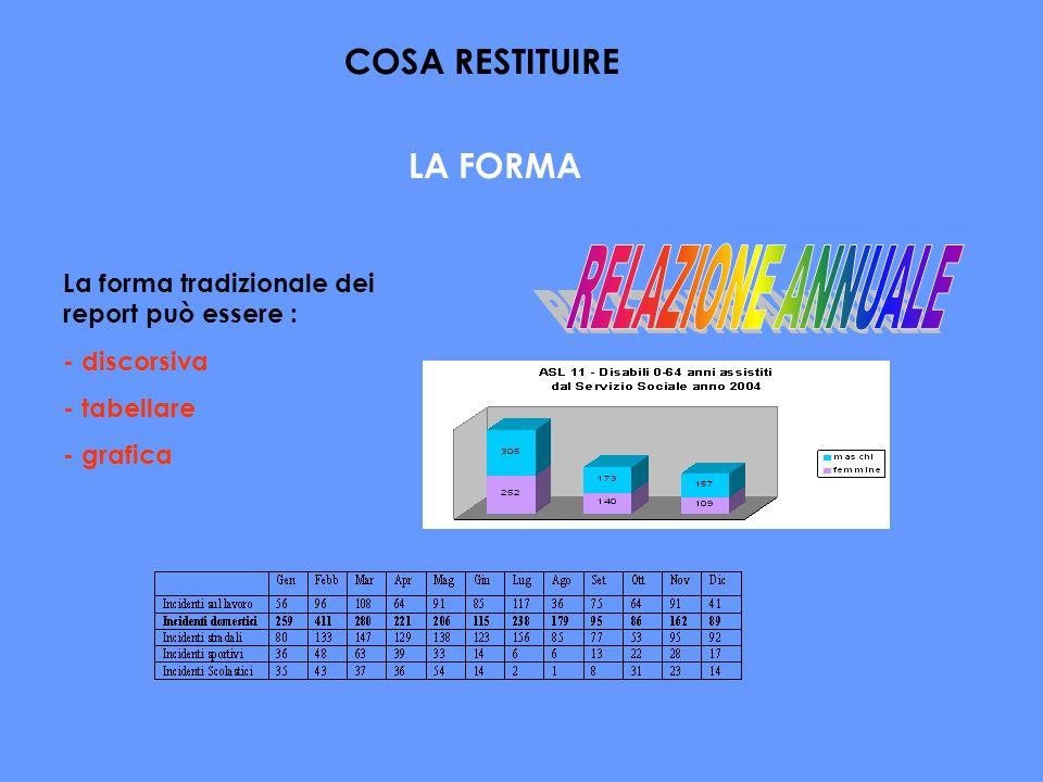 LA FORMA La forma tradizionale dei report può essere : - discorsiva - tabellare - grafica COSA RESTITUIRE
