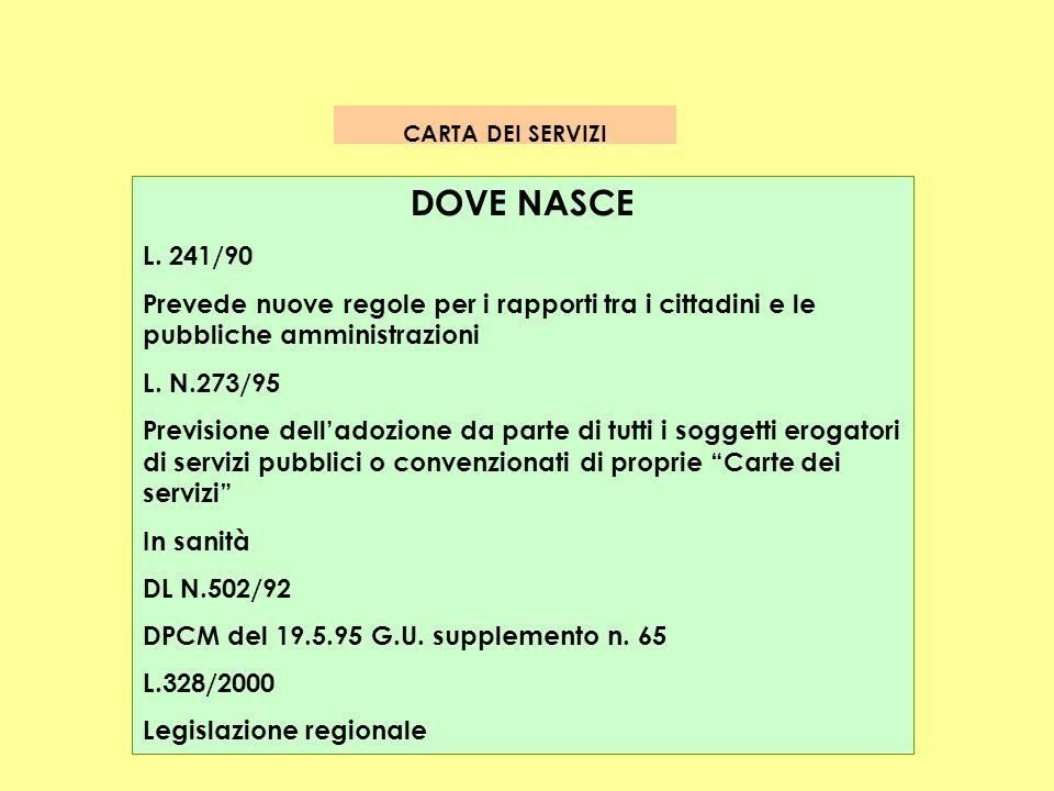 DOVE NASCE L.
