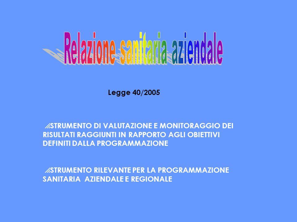 STRUMENTO DI VALUTAZIONE E MONITORAGGIO DEI RISULTATI RAGGIUNTI IN RAPPORTO AGLI OBIETTIVI DEFINITI DALLA PROGRAMMAZIONE STRUMENTO RILEVANTE PER LA PROGRAMMAZIONE SANITARIA AZIENDALE E REGIONALE Legge 40/2005