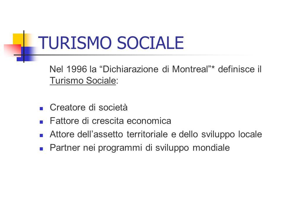 TURISMO SOCIALE Nel 1996 la Dichiarazione di Montreal* definisce il Turismo Sociale: Creatore di società Fattore di crescita economica Attore dellasse