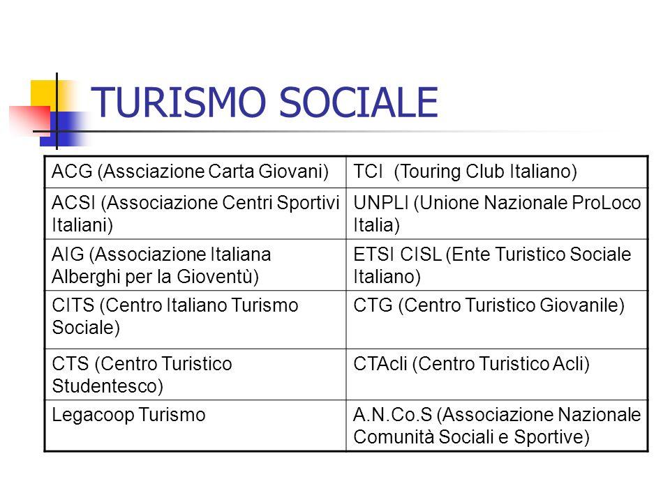 TURISMO SOCIALE ACG (Assciazione Carta Giovani)TCI (Touring Club Italiano) ACSI (Associazione Centri Sportivi Italiani) UNPLI (Unione Nazionale ProLoc