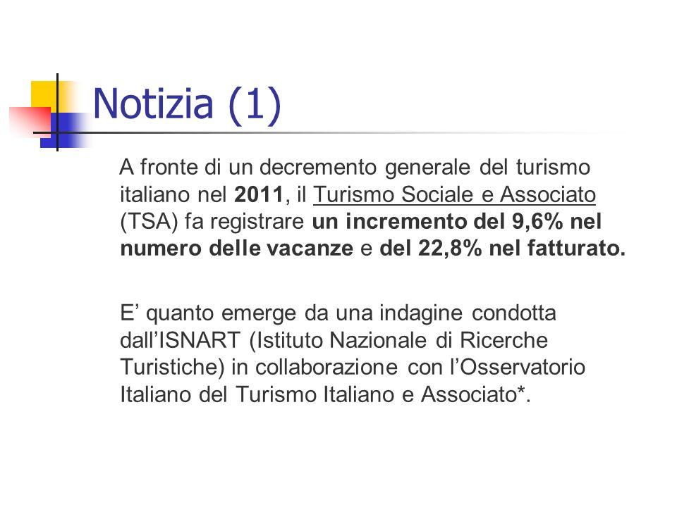 Notizia (1) A fronte di un decremento generale del turismo italiano nel 2011, il Turismo Sociale e Associato (TSA) fa registrare un incremento del 9,6