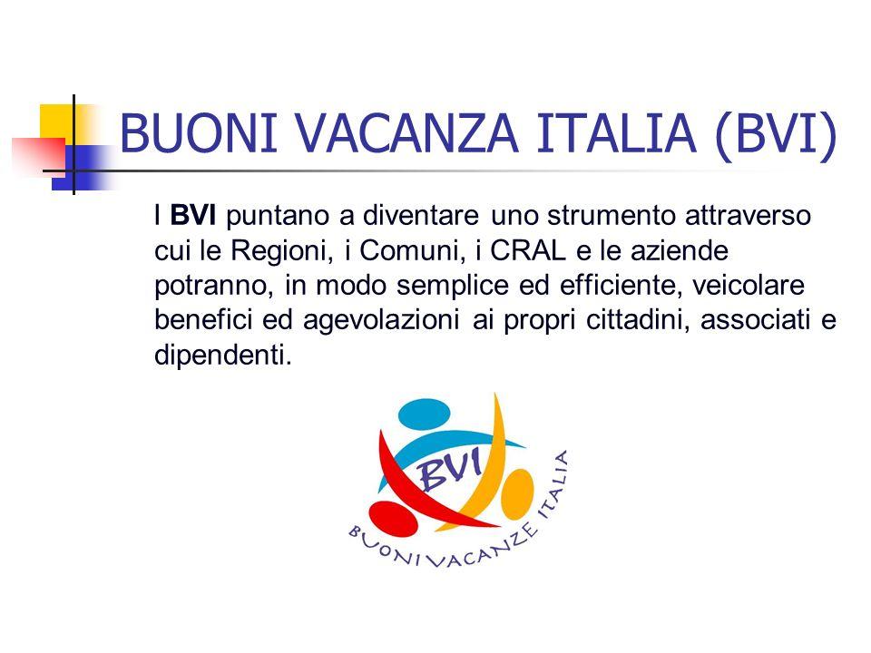 BUONI VACANZA ITALIA (BVI) I BVI puntano a diventare uno strumento attraverso cui le Regioni, i Comuni, i CRAL e le aziende potranno, in modo semplice