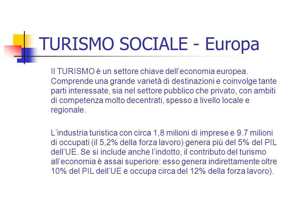 TURISMO SOCIALE - Europa Il TURISMO è un settore chiave delleconomia europea. Comprende una grande varietà di destinazioni e coinvolge tante parti int