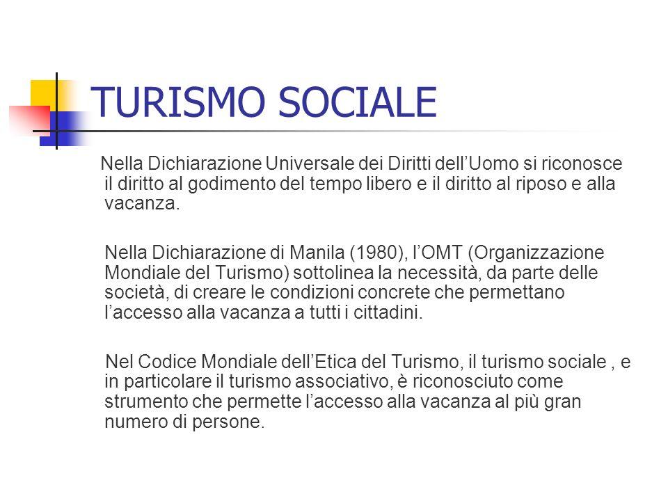 TURISMO SOCIALE Nella Dichiarazione Universale dei Diritti dellUomo si riconosce il diritto al godimento del tempo libero e il diritto al riposo e all