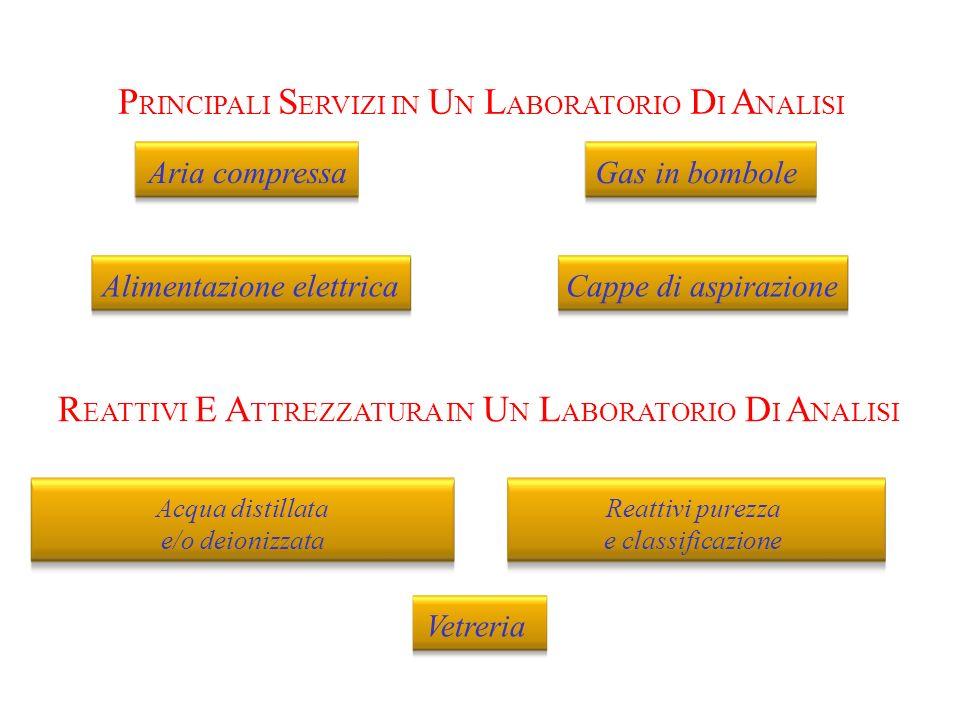 Lacido nitrico fumante (HNO 3 ) agisce più rapidamente ma è dimpiego meno pratico.