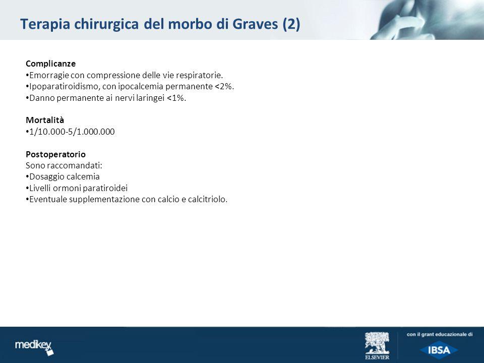 Terapia chirurgica del morbo di Graves (2) Complicanze Emorragie con compressione delle vie respiratorie. Ipoparatiroidismo, con ipocalcemia permanent