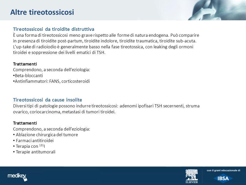 Altre tireotossicosi Tireotossicosi da tiroidite distruttiva È una forma di tireotossicosi meno grave rispetto alle forme di natura endogena. Può comp