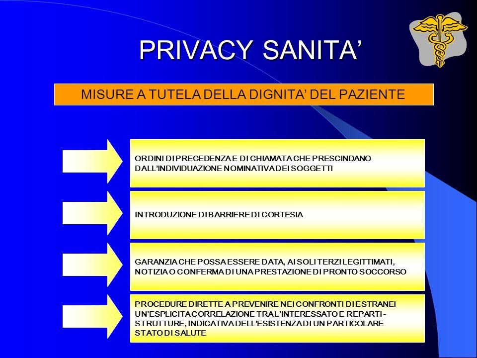 PRIVACY SANITA ORDINI DI PRECEDENZA E DI CHIAMATA CHE PRESCINDANO DALLINDIVIDUAZIONE NOMINATIVA DEI SOGGETTI INTRODUZIONE DI BARRIERE DI CORTESIA GARA