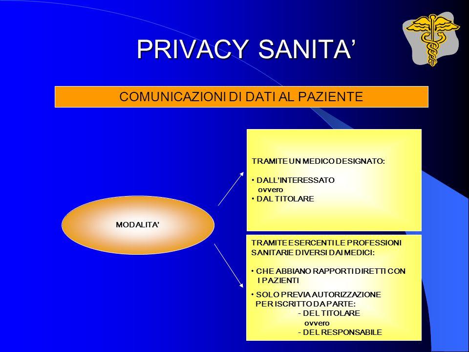 PRIVACY SANITA MODALITA TRAMITE UN MEDICO DESIGNATO: DALLINTERESSATO ovvero DAL TITOLARE TRAMITE ESERCENTI LE PROFESSIONI SANITARIE DIVERSI DAI MEDICI