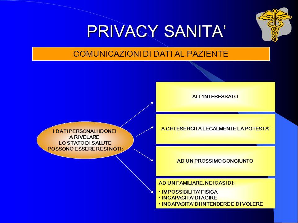 PRIVACY SANITA I DATI PERSONALI IDONEI A RIVELARE LO STATO DI SALUTE POSSONO ESSERE RESI NOTI: ALLINTERESSATOA CHI ESERCITA LEGALMENTE LA POTESTAAD UN