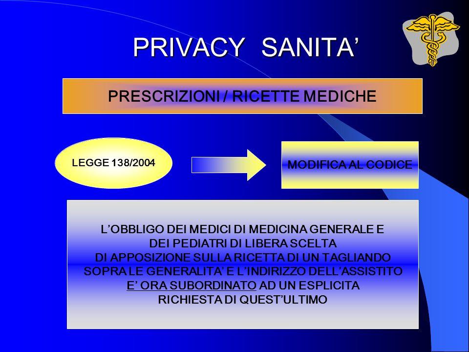 PRIVACY SANITA PRESCRIZIONI / RICETTE MEDICHE LEGGE 138/2004 MODIFICA AL CODICE LOBBLIGO DEI MEDICI DI MEDICINA GENERALE E DEI PEDIATRI DI LIBERA SCEL