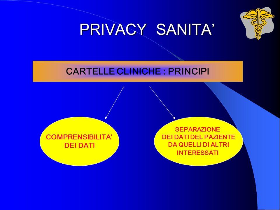 PRIVACY SANITA COMPRENSIBILITA DEI DATI SEPARAZIONE DEI DATI DEL PAZIENTE DA QUELLI DI ALTRI INTERESSATI CARTELLE CLINICHE : PRINCIPI