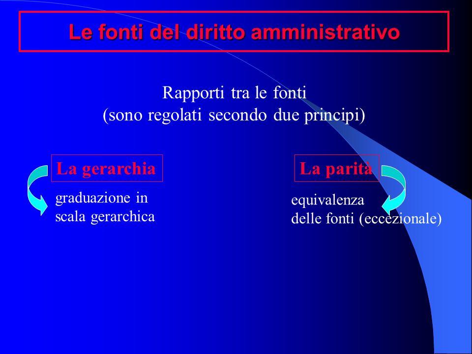 Le fonti del diritto amministrativo Rapporti tra le fonti (sono regolati secondo due principi) La gerarchiaLa parità equivalenza delle fonti (eccezion