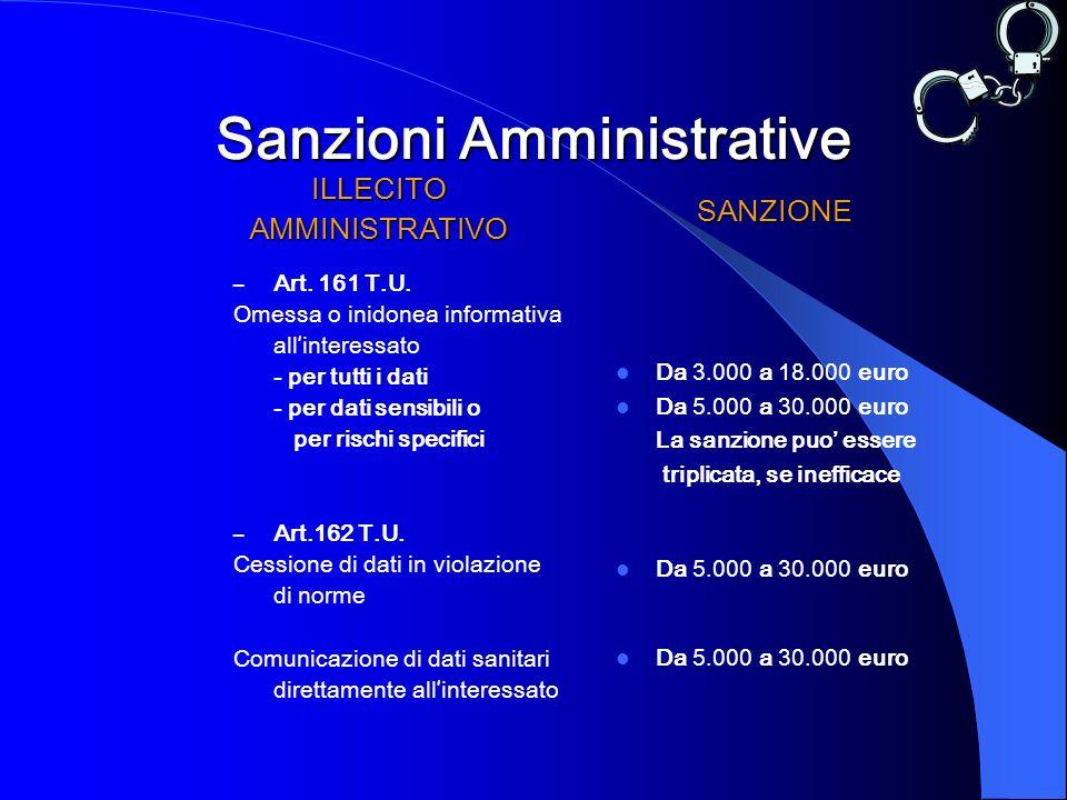 Sanzioni Amministrative ILLECITOAMMINISTRATIVO – Art. 161 T.U. Omessa o inidonea informativa all interessato - per tutti i dati - per dati sensibili o