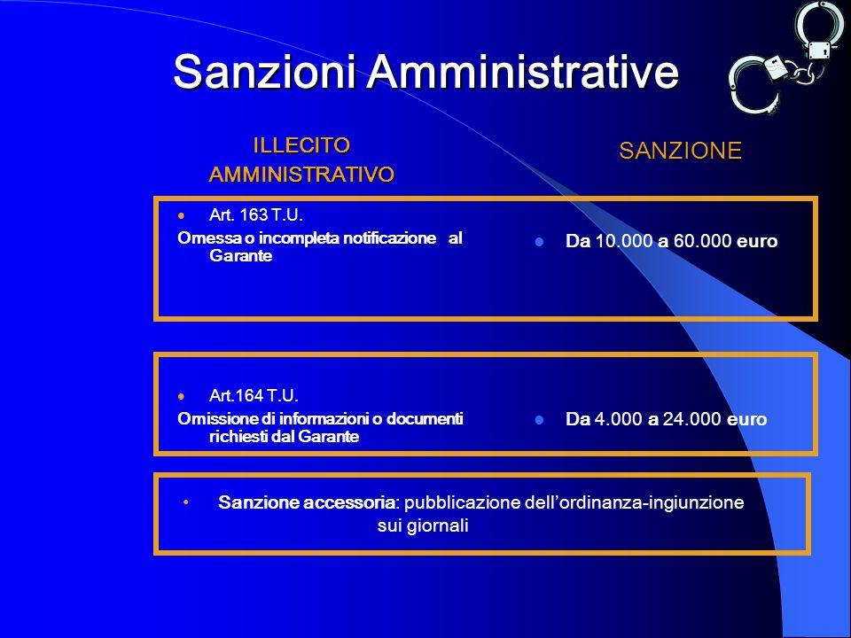 Sanzioni Amministrative ILLECITOAMMINISTRATIVO Art. 163 T.U. Omessa o incompleta notificazione al Garante Art.164 T.U. Omissione di informazioni o doc