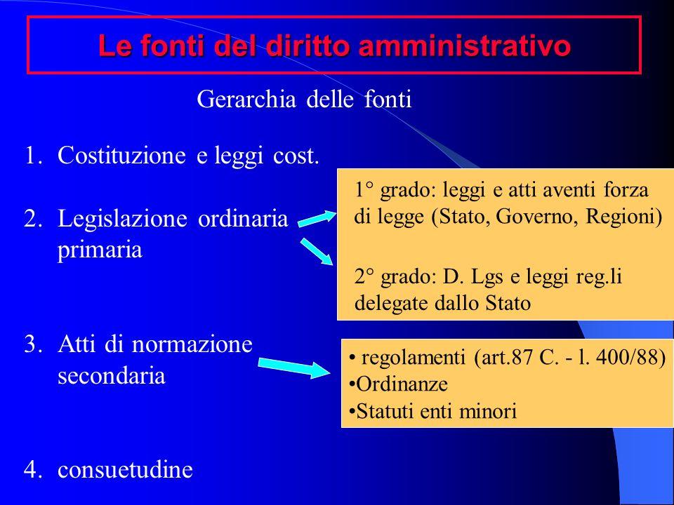 Le fonti del diritto amministrativo Gerarchia delle fonti 1.Costituzione e leggi cost. 2.Legislazione ordinaria primaria 3.Atti di normazione secondar