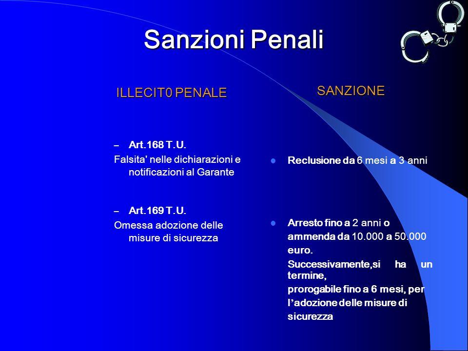 ILLECIT0 PENALE – Art.168 T.U. Falsita' nelle dichiarazioni e notificazioni al Garante – Art.169 T.U. Omessa adozione delle misure di sicurezzaSANZION