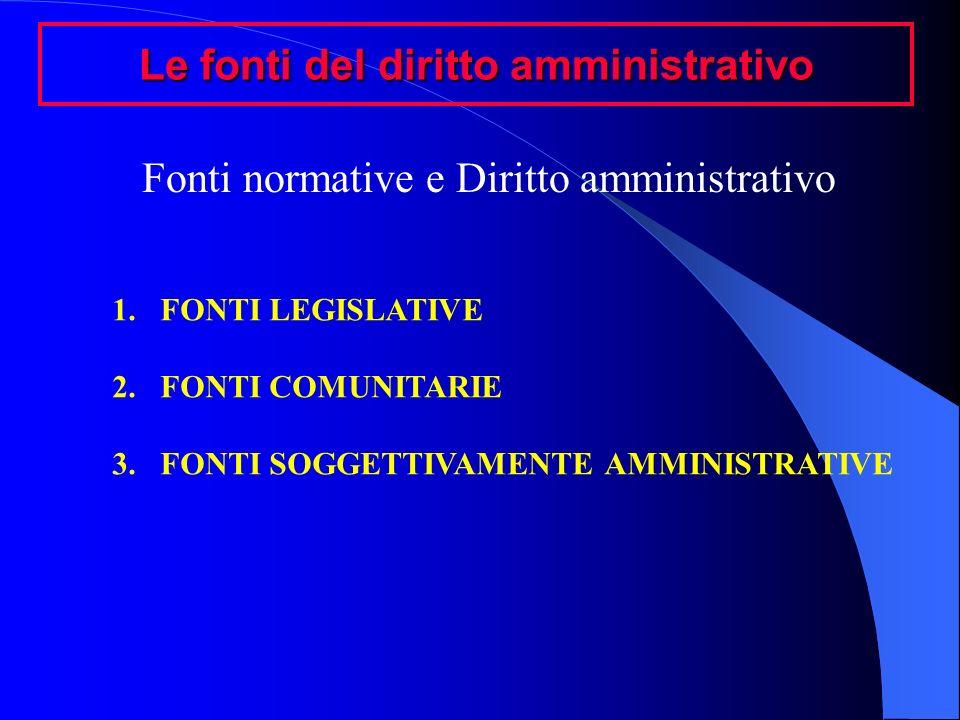 Le fonti del diritto amministrativo Fonti normative e Diritto amministrativo 1.FONTI LEGISLATIVE 2.FONTI COMUNITARIE 3.FONTI SOGGETTIVAMENTE AMMINISTR