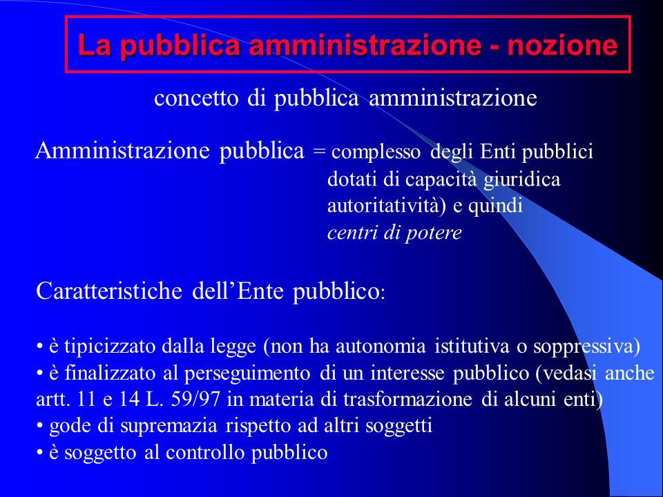 La pubblica amministrazione - nozione concetto di pubblica amministrazione Amministrazione pubblica = complesso degli Enti pubblici dotati di capacità